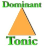 musical pyramid: dominant versus tonic note