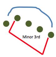 All the Rowboats - Spektor - Analysis