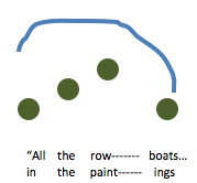 All the Rowboats - Verse motif